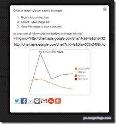 onlinecharts5