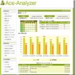 無料で高性能なアクセス解析ネットサービス 高機能で見やすいグラフ表示など様々な解析が出来ます Ace-Analyzer お勧めです