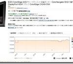 これは便利!! Amazonの価格変動をグラフ表示するChrome拡張機能 『Amazon Price Tracker』