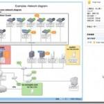 ネットワーク図やフローチャートなど様々な図形をブラウザ上で作成、編集出来るChromeアプリ Cacco複数人数でのリアルタイム編集が出来る