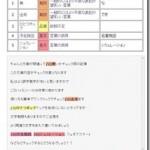WordPressの文章チェック!! ブログやMixiに誤字チェック出来るツール 『日本語文章校正ツール』