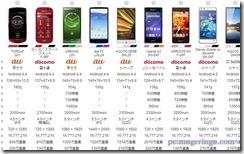 smartphonedatabase1