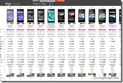 smartphonedatabase3
