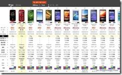 smartphonedatabase4