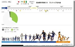 worldcuptweet1