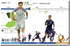 worldcuptweet3