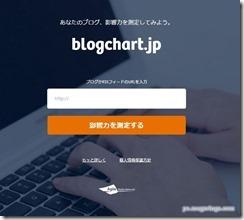 blogchart1