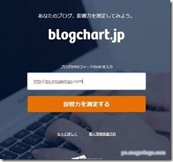 blogchart2