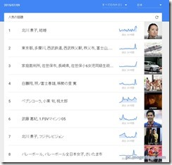 googletrend2