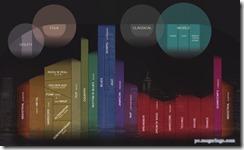 musicmap1