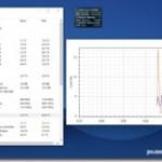 温度や負荷などハードウェア情報をガジェットやグラフ表示してくれるフリーソフト 『Open Hardware Monitor』