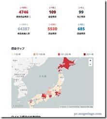 japantracker1