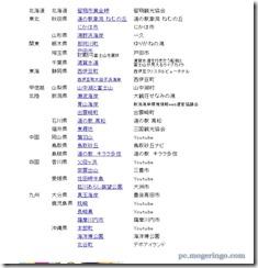 webcamyuuhi1